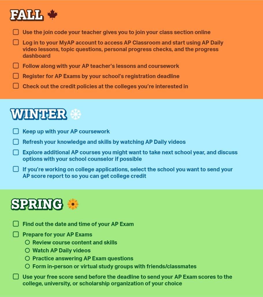 ap exam checklist