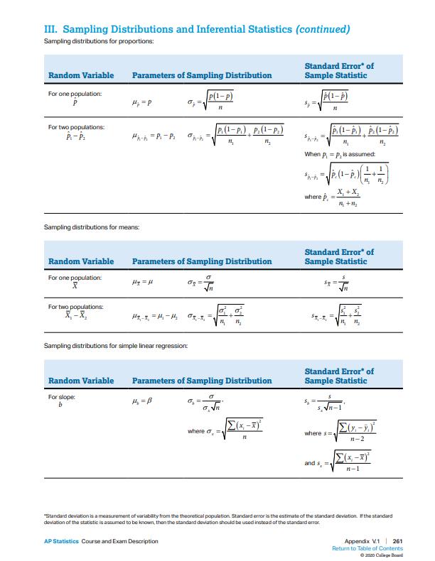 formula ap statistics 2