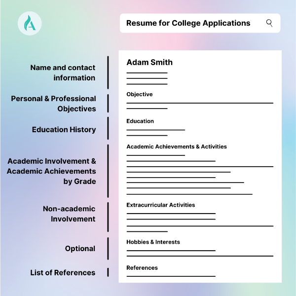 Resume for college applications